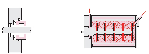 Horizontal type bead mill structure